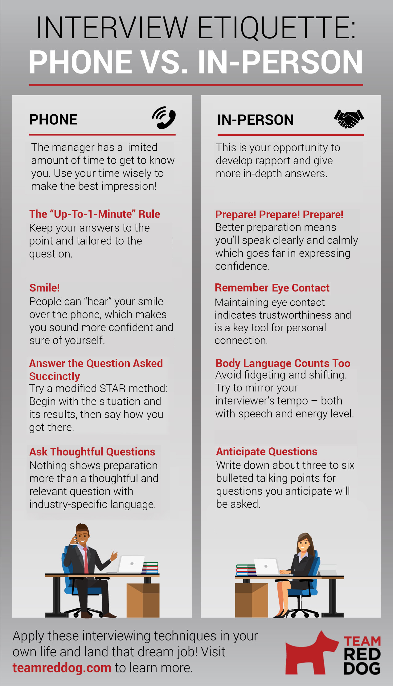 Interview Etiquette on phone vs in-person interviews