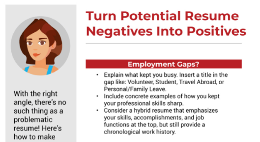 Transform resume negatives infograpic